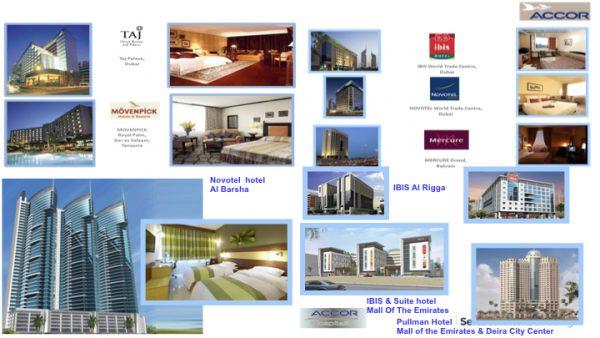 DFMC SERTA Hospitality DUBAI PPT.007