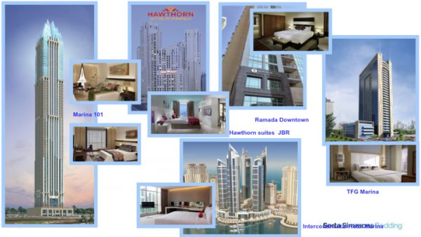 DFMC SERTA Hospitality DUBAI PPT.008