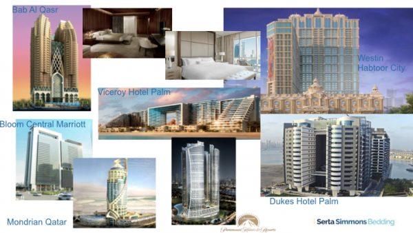 DFMC SERTA Hospitality DUBAI PPT.009