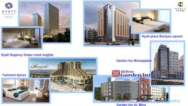 DFMC SERTA Hospitality DUBAI PPT.010